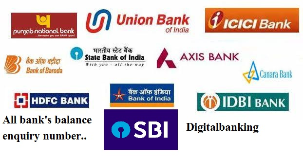 All banks interest rate in India